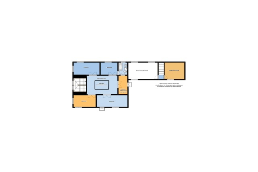 The mill owners' mansion house for reform. Tocón. Granada ... Mill Floor Plan Mansion House on springwood floor plan, mills mansion events, mills farm floor plan, shadow lawn floor plan, mills mansion schedule, mills mansion bedrooms, mills mansion interior,